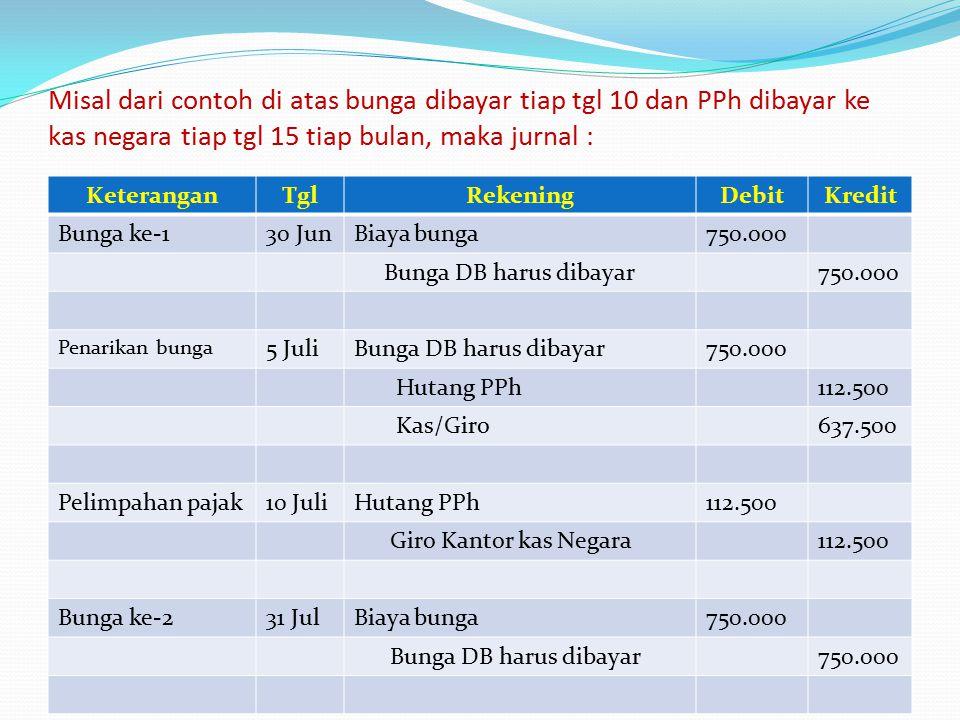 Misal dari contoh di atas bunga dibayar tiap tgl 10 dan PPh dibayar ke kas negara tiap tgl 15 tiap bulan, maka jurnal :