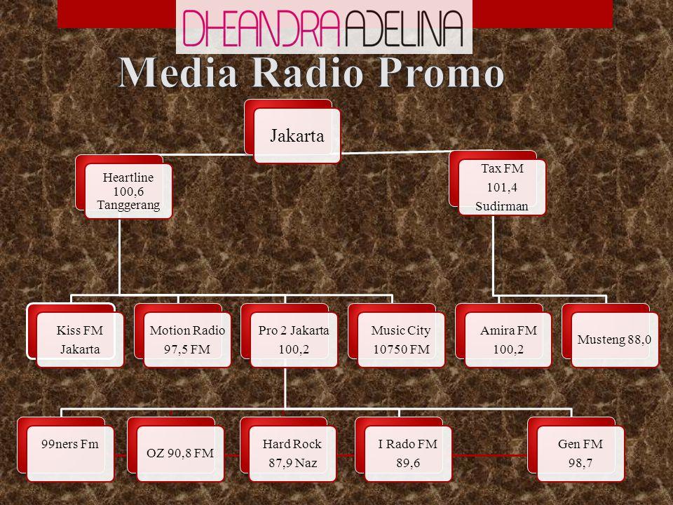 Media Radio Promo Jakarta Heartline 100,6 Tanggerang Kiss FM