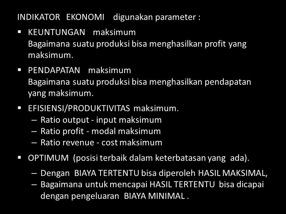 INDIKATOR EKONOMI digunakan parameter :