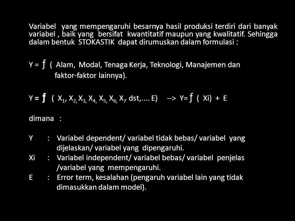 Y = ƒ ( Alam, Modal, Tenaga Kerja, Teknologi, Manajemen dan