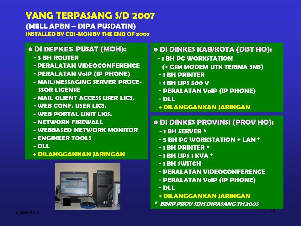 YANG TERPASANG S/D 2007 (MELL APBN – DIPA PUSDATIN)