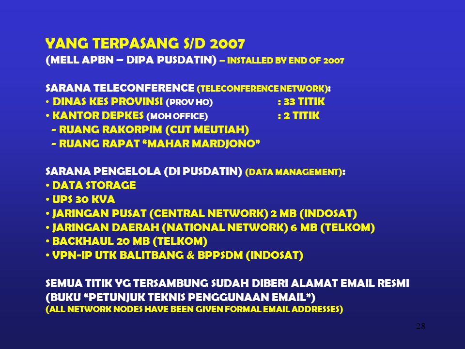 YANG TERPASANG S/D 2007 (MELL APBN – DIPA PUSDATIN) – INSTALLED BY END OF 2007. SARANA TELECONFERENCE (TELECONFERENCE NETWORK):