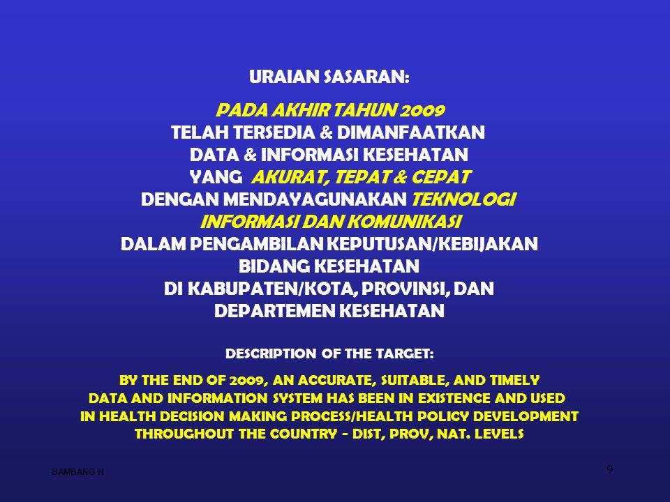 TELAH TERSEDIA & DIMANFAATKAN DATA & INFORMASI KESEHATAN