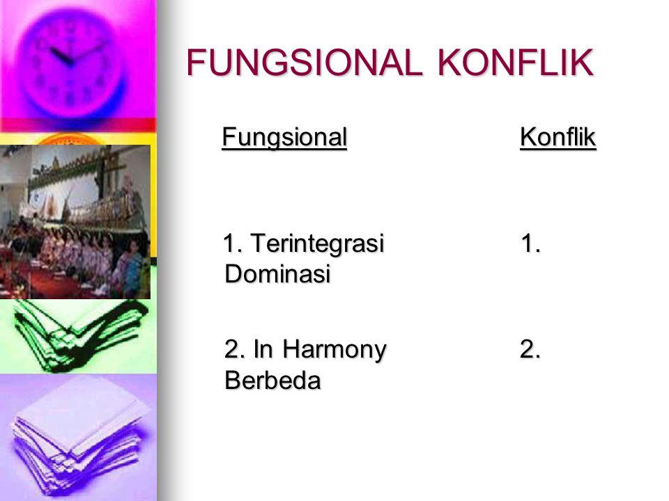 FUNGSIONAL KONFLIK Fungsional Konflik 1. Terintegrasi 1. Dominasi