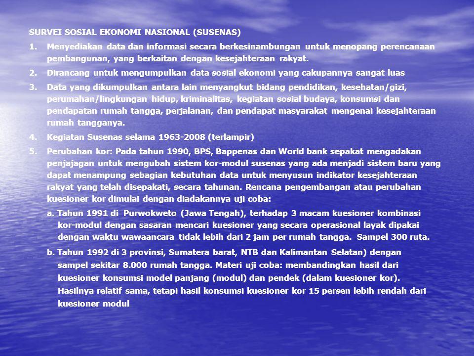 SURVEI SOSIAL EKONOMI NASIONAL (SUSENAS)