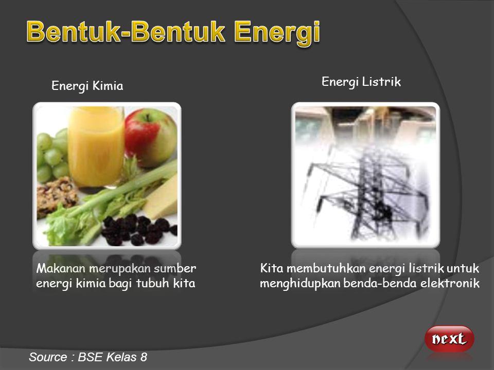Bentuk-Bentuk Energi Energi Listrik Energi Kimia