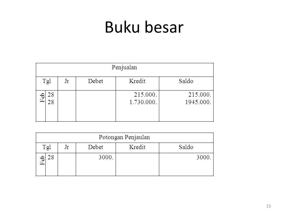 Buku besar Penjualan Tgl Jr Debet Kredit Saldo Feb 28 215.000.