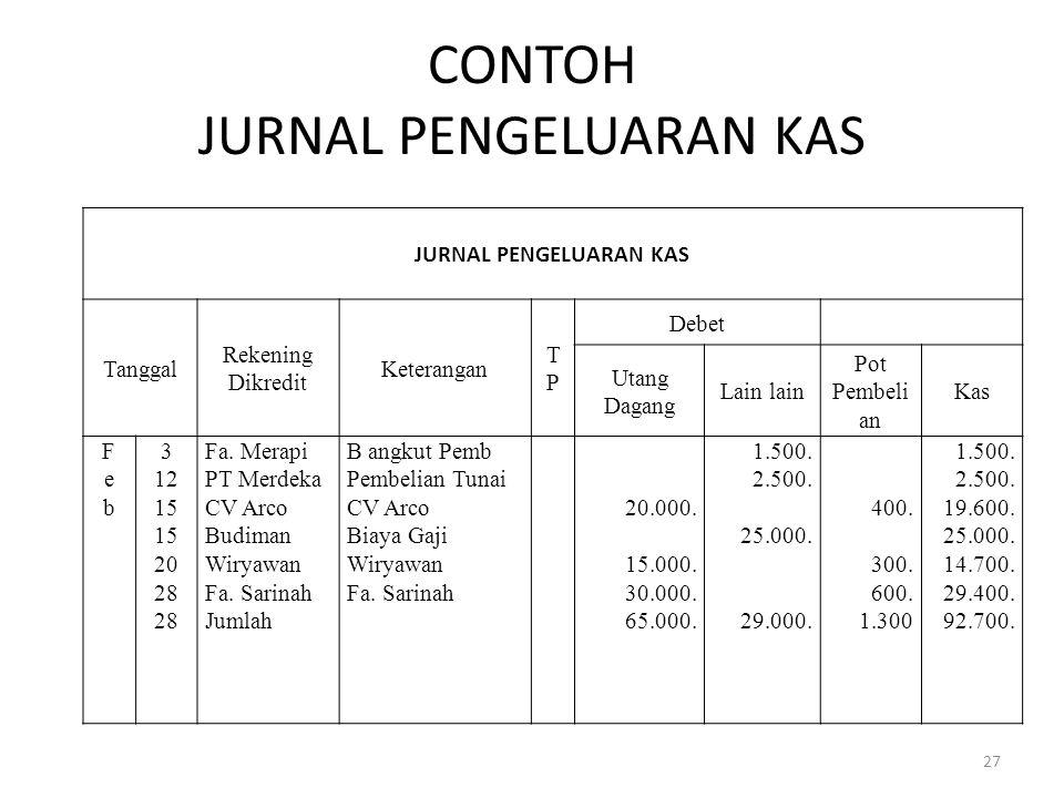 CONTOH JURNAL PENGELUARAN KAS