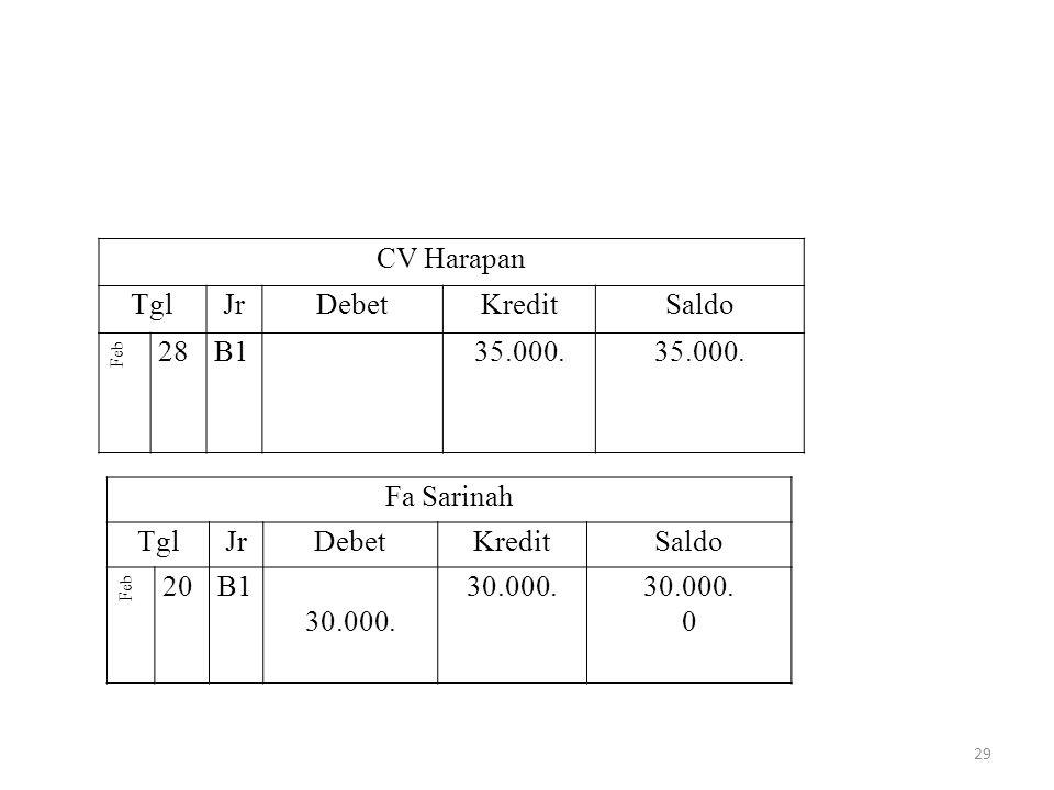CV Harapan Tgl Jr Debet Kredit Saldo 28 B1 35.000. Fa Sarinah Tgl Jr