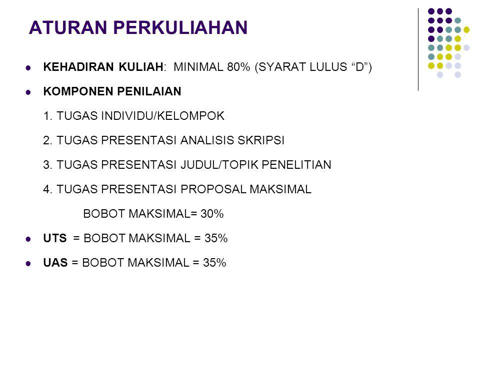 ATURAN PERKULIAHAN KEHADIRAN KULIAH: MINIMAL 80% (SYARAT LULUS D )