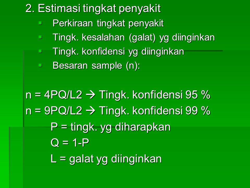 2. Estimasi tingkat penyakit