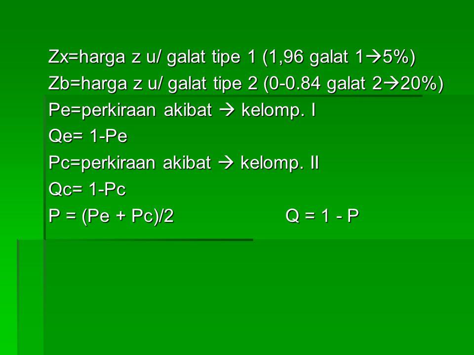 Zx=harga z u/ galat tipe 1 (1,96 galat 15%)