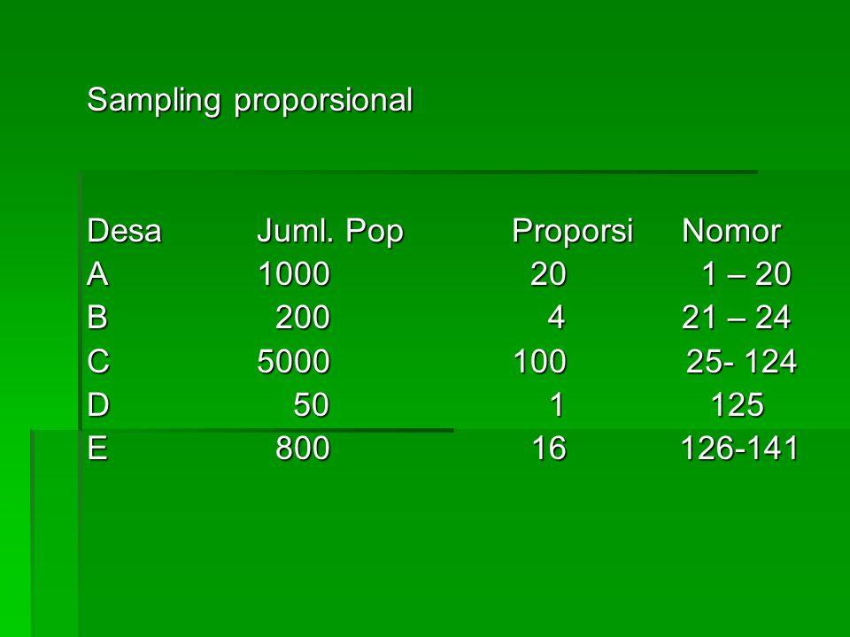 Sampling proporsional