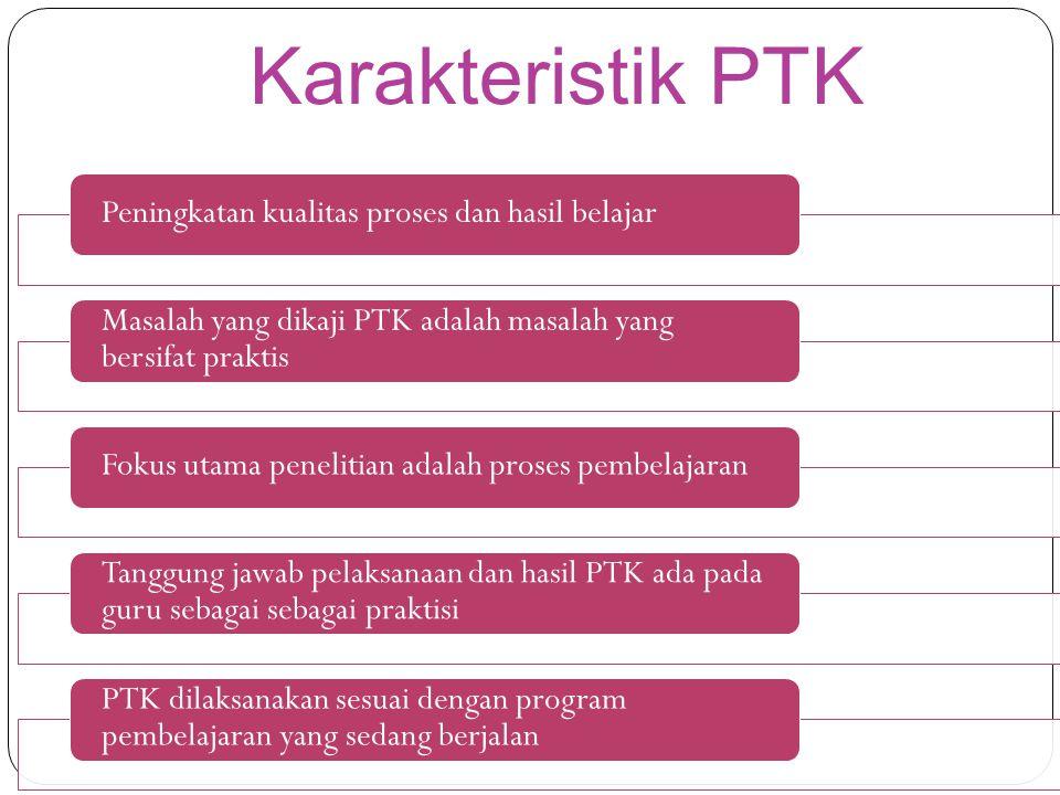 Karakteristik PTK Peningkatan kualitas proses dan hasil belajar