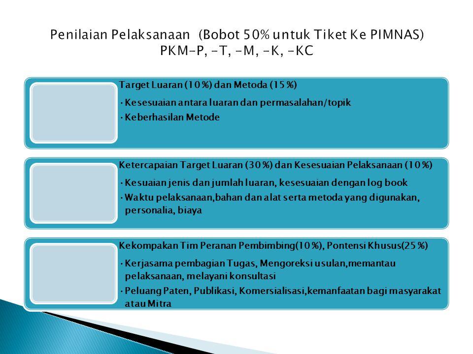 Penilaian Pelaksanaan (Bobot 50% untuk Tiket Ke PIMNAS) PKM-P, -T, -M, -K, -KC