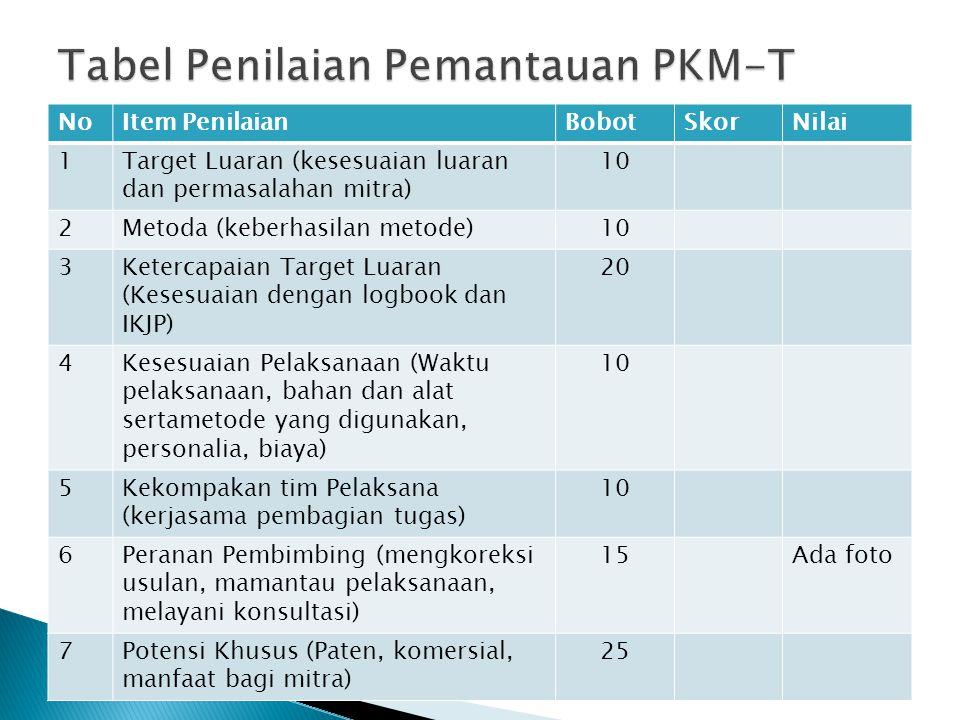 Tabel Penilaian Pemantauan PKM-T