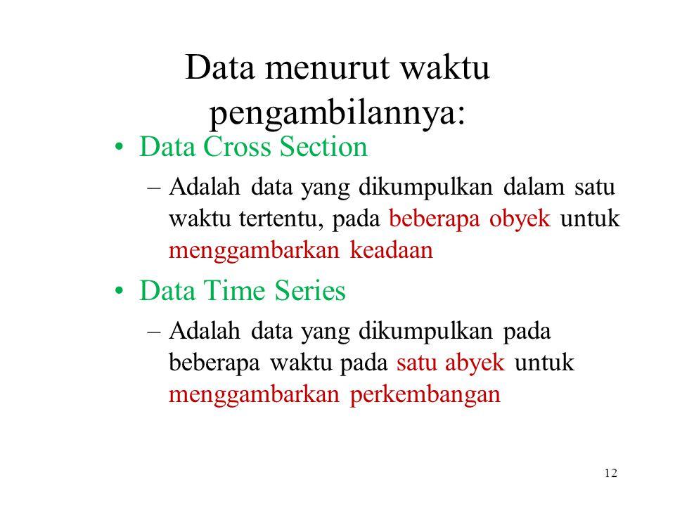 Data menurut waktu pengambilannya: