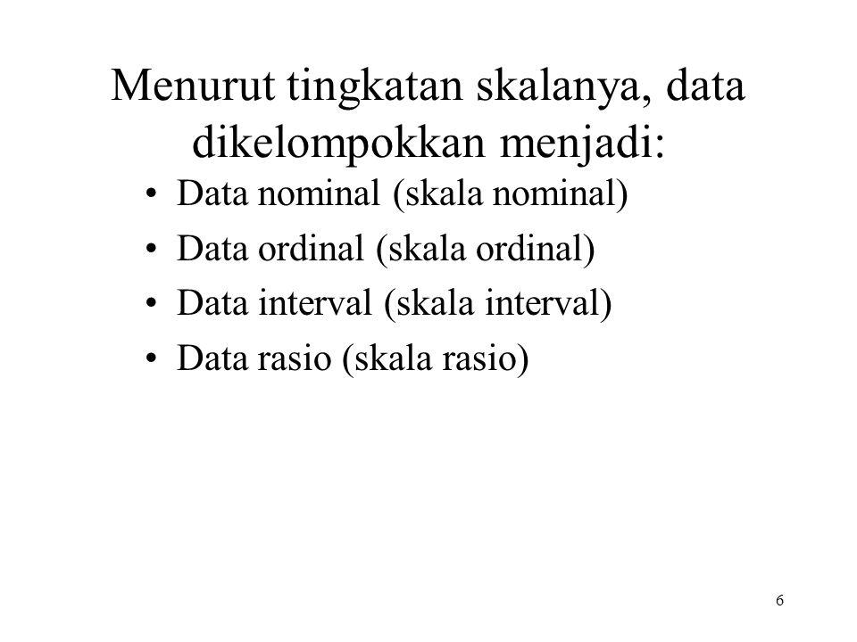 Menurut tingkatan skalanya, data dikelompokkan menjadi: