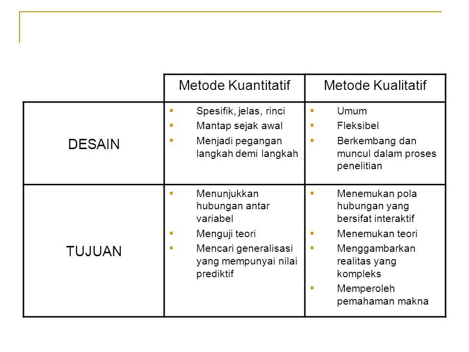 Contoh Skripsi Metode Kualitatif Download