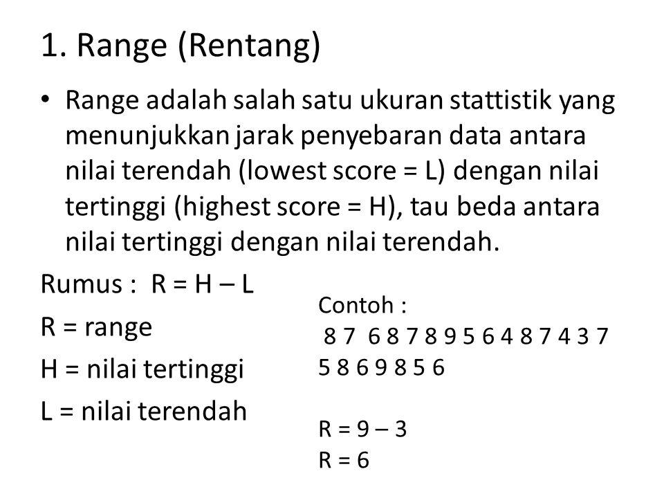 1. Range (Rentang)