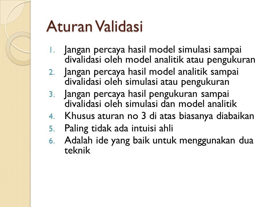 Aturan Validasi Jangan percaya hasil model simulasi sampai divalidasi oleh model analitik atau pengukuran.
