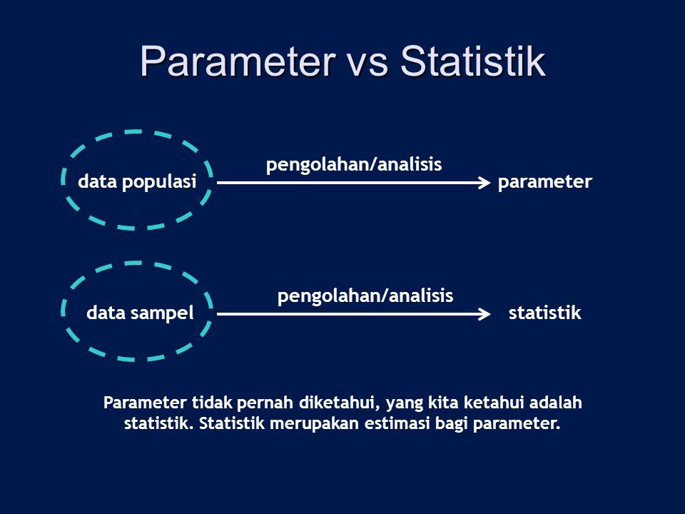 Parameter vs Statistik