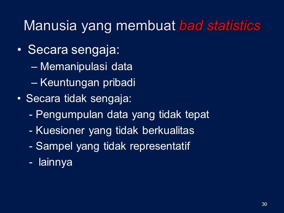 Manusia yang membuat bad statistics