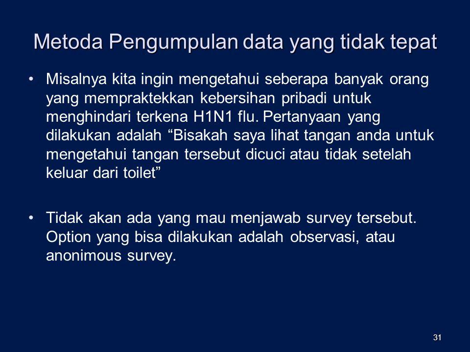 Metoda Pengumpulan data yang tidak tepat