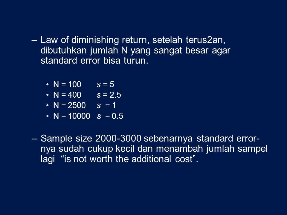 Law of diminishing return, setelah terus2an, dibutuhkan jumlah N yang sangat besar agar standard error bisa turun.