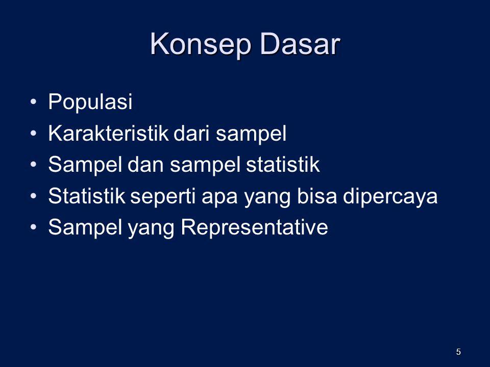 Konsep Dasar Populasi Karakteristik dari sampel