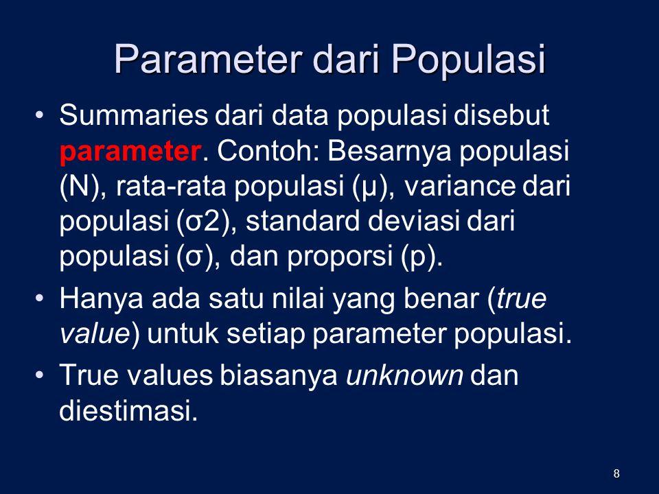 Parameter dari Populasi