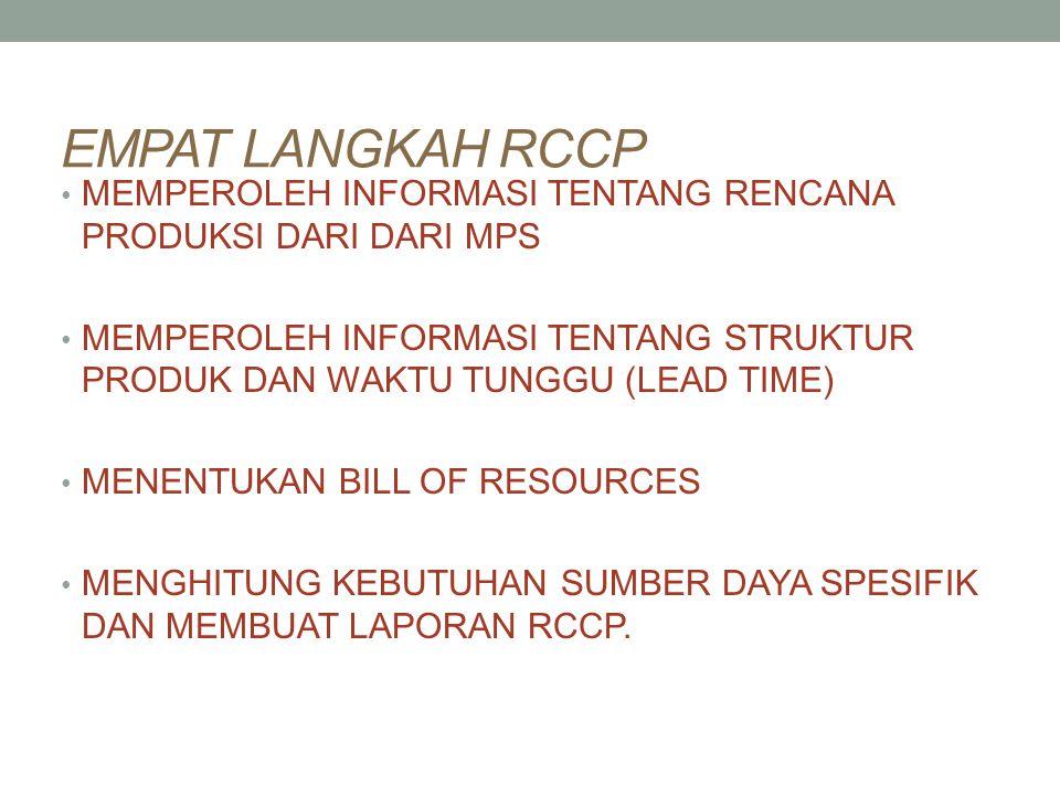 EMPAT LANGKAH RCCP MEMPEROLEH INFORMASI TENTANG RENCANA PRODUKSI DARI DARI MPS.