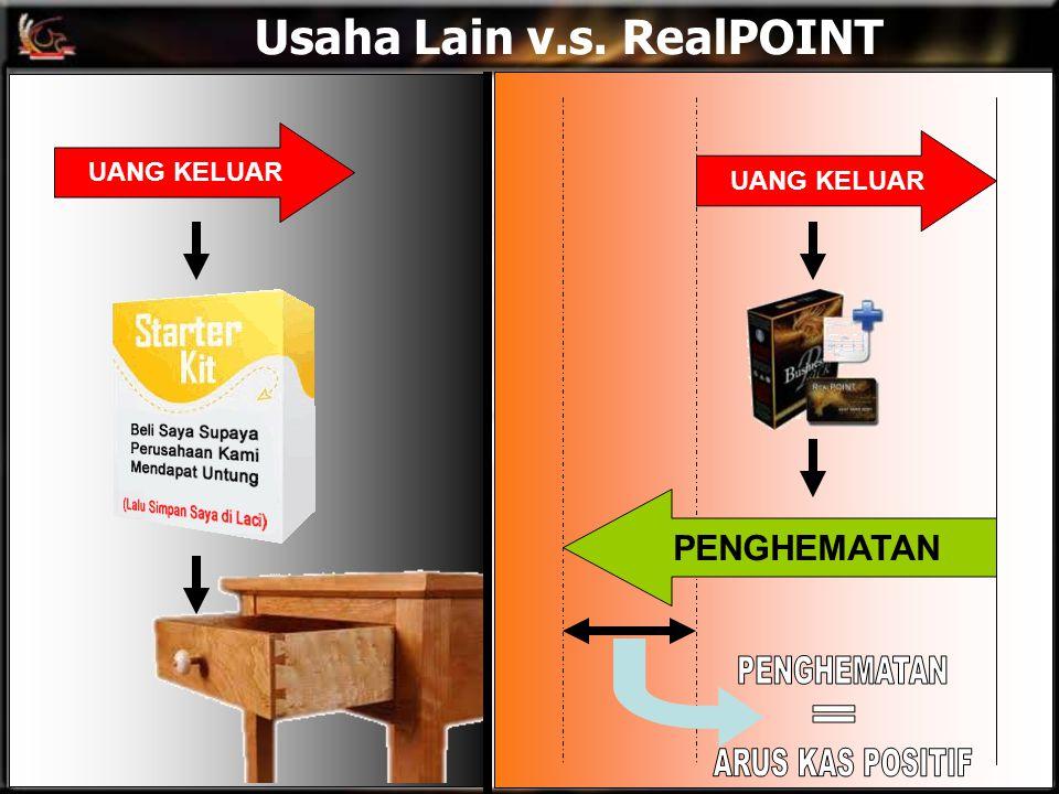 Usaha Lain v.s. RealPOINT