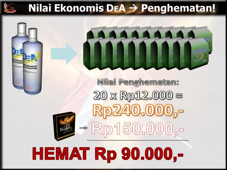 Nilai Ekonomis DEA  Penghematan!