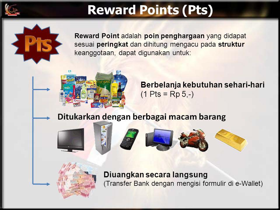 Reward Points (Pts) Berbelanja kebutuhan sehari-hari (1 Pts = Rp 5,-)