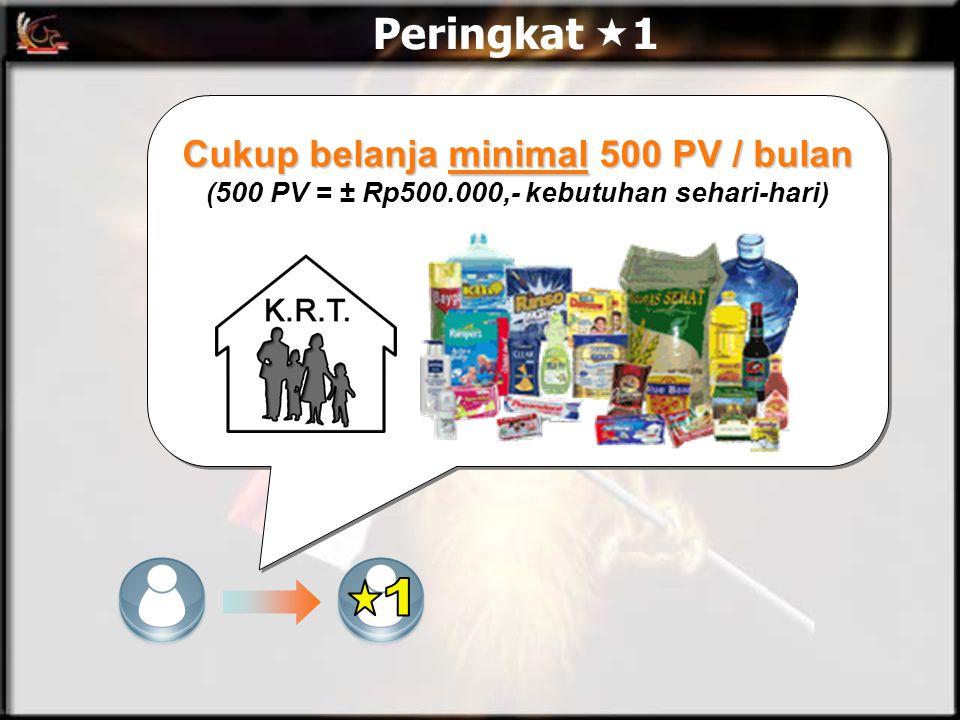 Peringkat 1 Cukup belanja minimal 500 PV / bulan (500 PV = ± Rp500.000,- kebutuhan sehari-hari) 1.