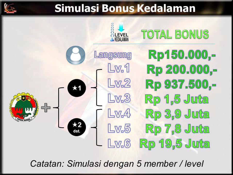 Simulasi Bonus Kedalaman
