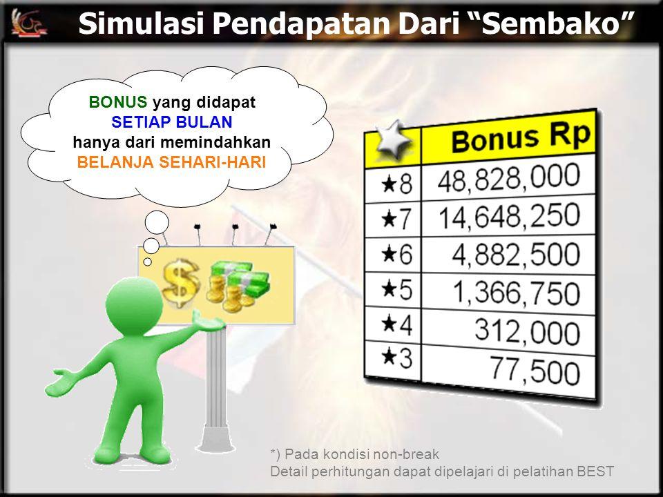 Simulasi Pendapatan Dari Sembako
