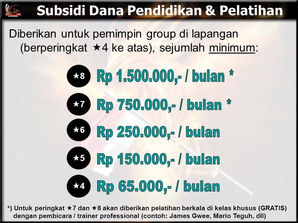 Subsidi Dana Pendidikan & Pelatihan