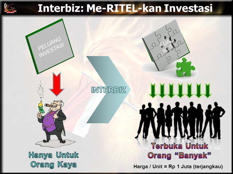 Interbiz: Me-RITEL-kan Investasi