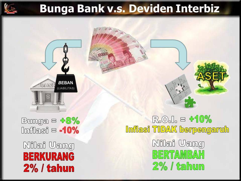 Bunga Bank v.s. Deviden Interbiz