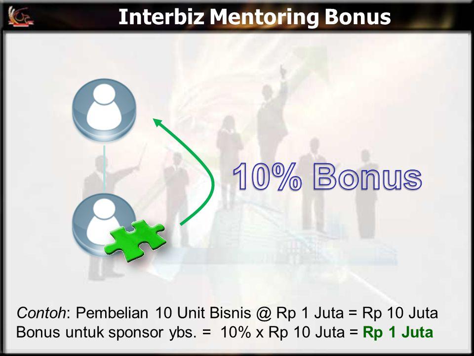 Interbiz Mentoring Bonus