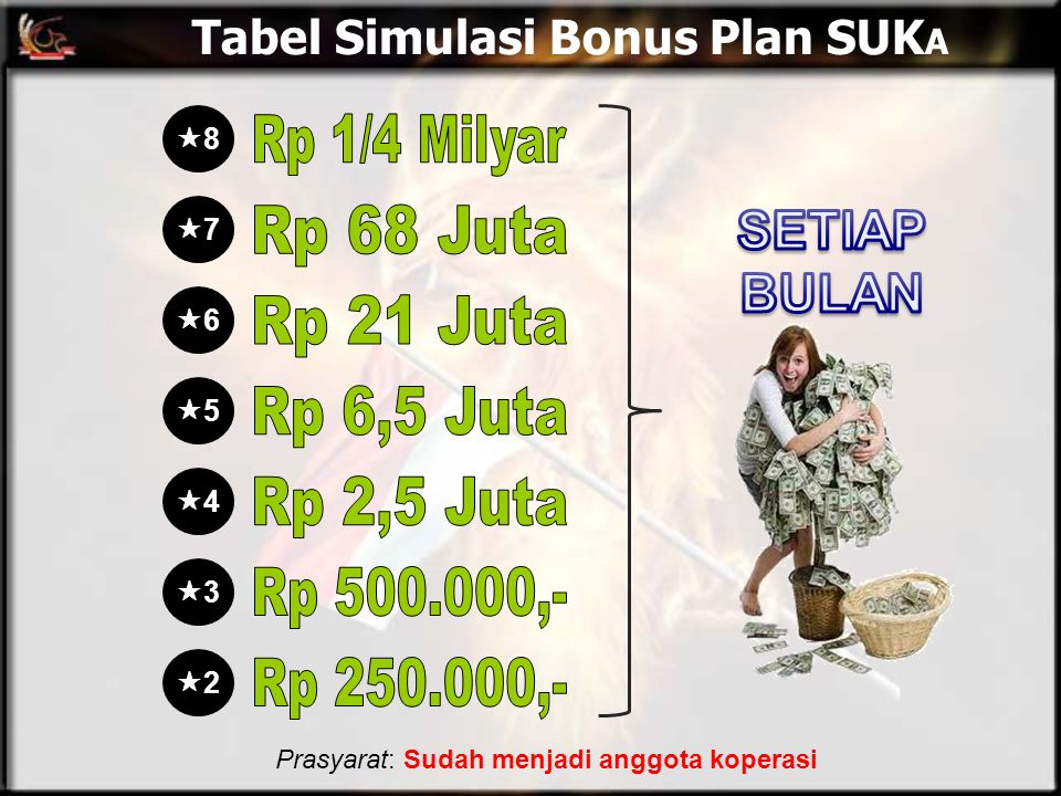 Tabel Simulasi Bonus Plan SUKA