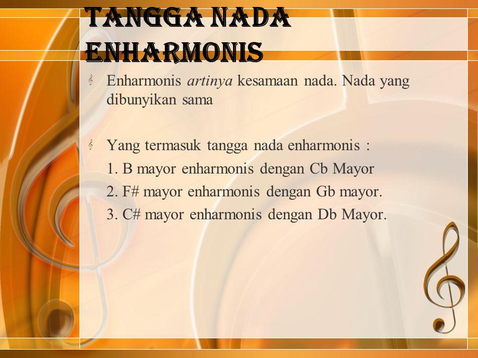 Tangga Nada Enharmonis