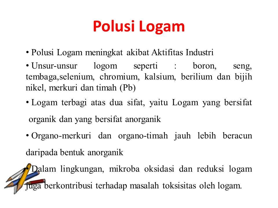 Polusi Logam Polusi Logam meningkat akibat Aktifitas Industri