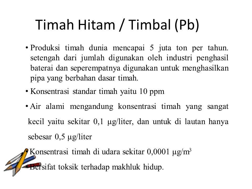 Timah Hitam / Timbal (Pb)