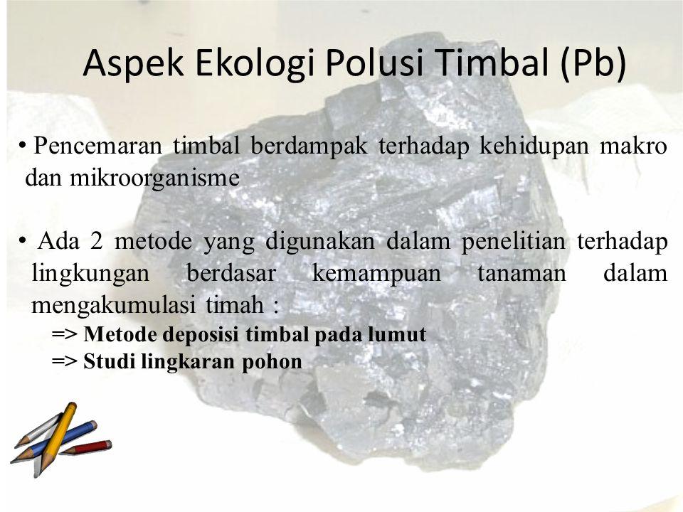 Aspek Ekologi Polusi Timbal (Pb)