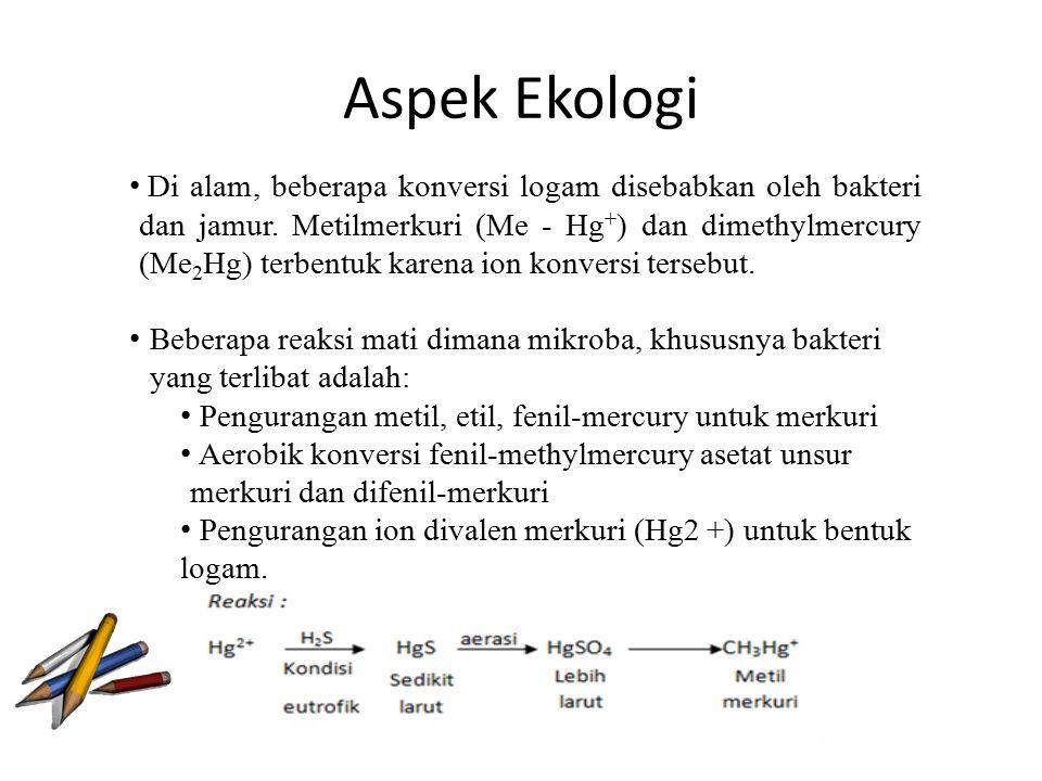 Aspek Ekologi