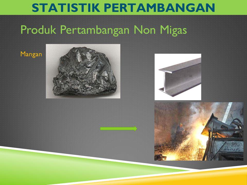 STATISTIK PERTAMBANGAN