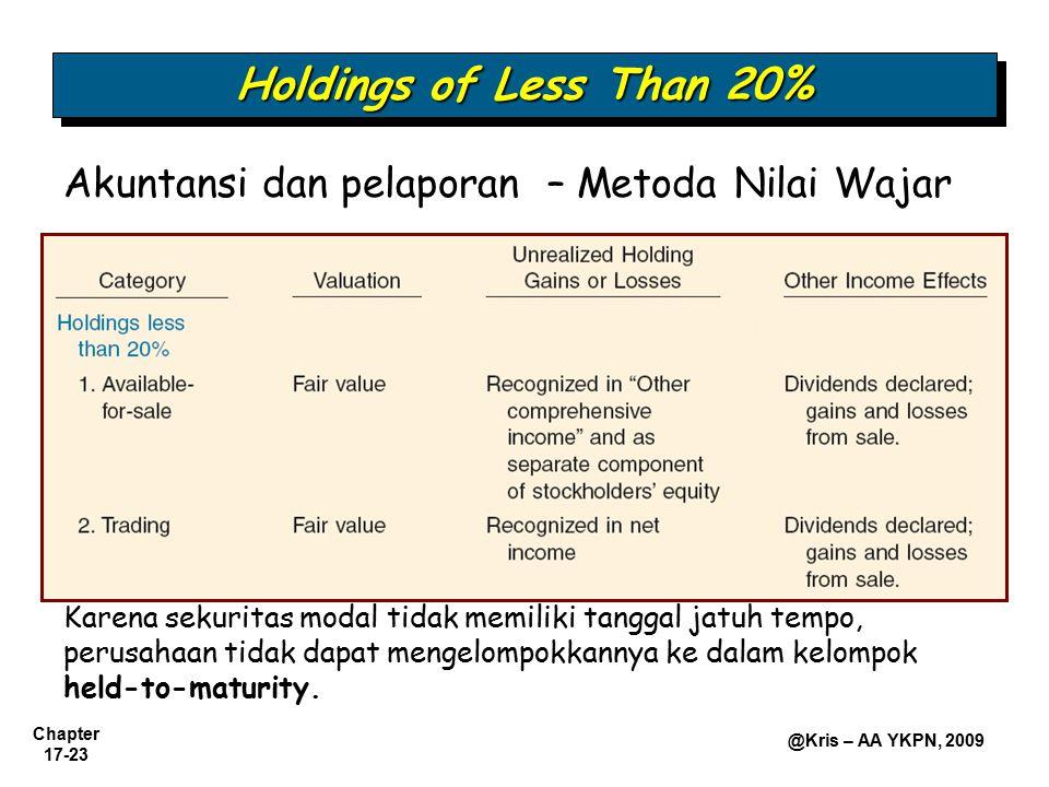 Holdings of Less Than 20% Akuntansi dan pelaporan – Metoda Nilai Wajar